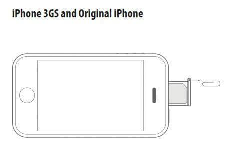 cach thao sim iPhone 3GS
